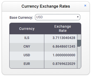 NodeRun Space - Currency Exchange Rates